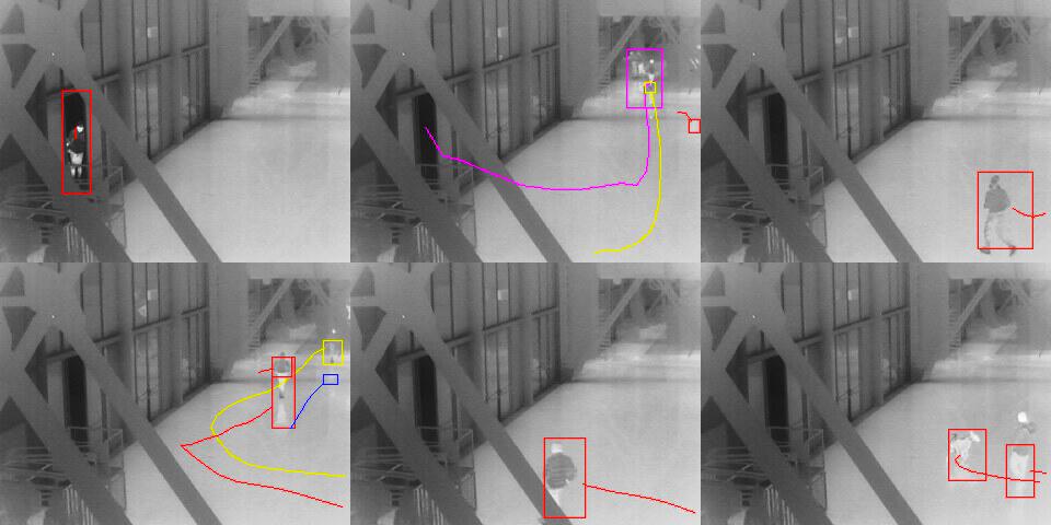 Intelligent camerasysteem voorkomt inbraak Utrecht